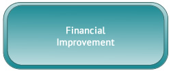 financial improvement